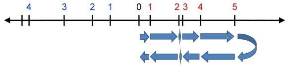 flèche 5+5